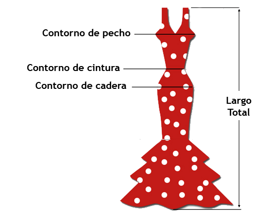 Tallas traje flamenca